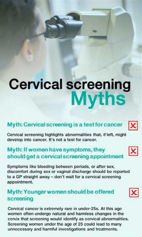 Myths about cervical screening